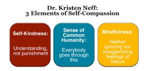 self-compassion.1